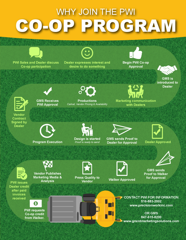 PWI-Coop-Infograph-2-01